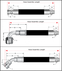 hose-assembly-length-standard